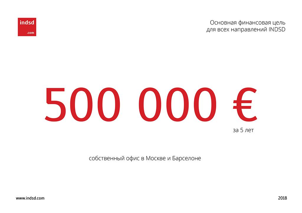 500000 indsd